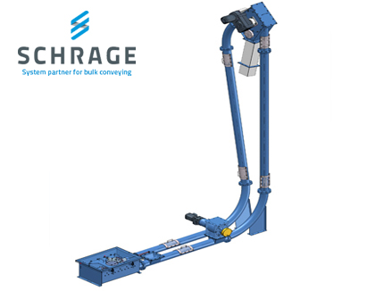 Schrage gmbh schijventransporteur RKB pear verticaal schijventransporteurs liggend LeBlansch Schrage tube chain conveyor for bulk material